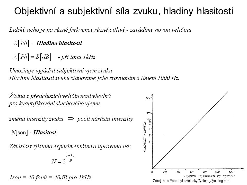 Objektivní a subjektivní síla zvuku, hladiny hlasitosti změna intenzity zvukupocit nárůstu intenzity N[son] - Hlasitost 1son = 40 fonů = 40dB pro 1kHz Lidské ucho je na různé frekvence různě citlivé - zavádíme novou veličinu - Hladina hlasitosti - při tónu 1kHz Umožňuje vyjádřit subjektivní vjem zvuku Hladinu hlasitosti zvuku stanovíme jeho srovnáním s tónem 1000 Hz.