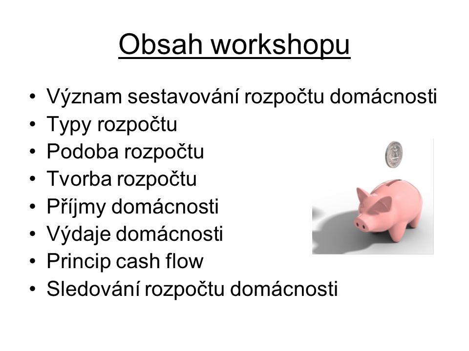 Obsah workshopu Význam sestavování rozpočtu domácnosti Typy rozpočtu Podoba rozpočtu Tvorba rozpočtu Příjmy domácnosti Výdaje domácnosti Princip cash