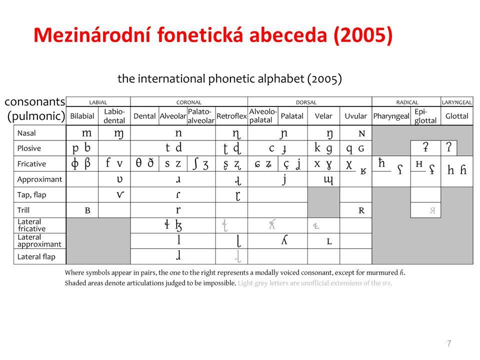 7 Mezinárodní fonetická abeceda (2005)