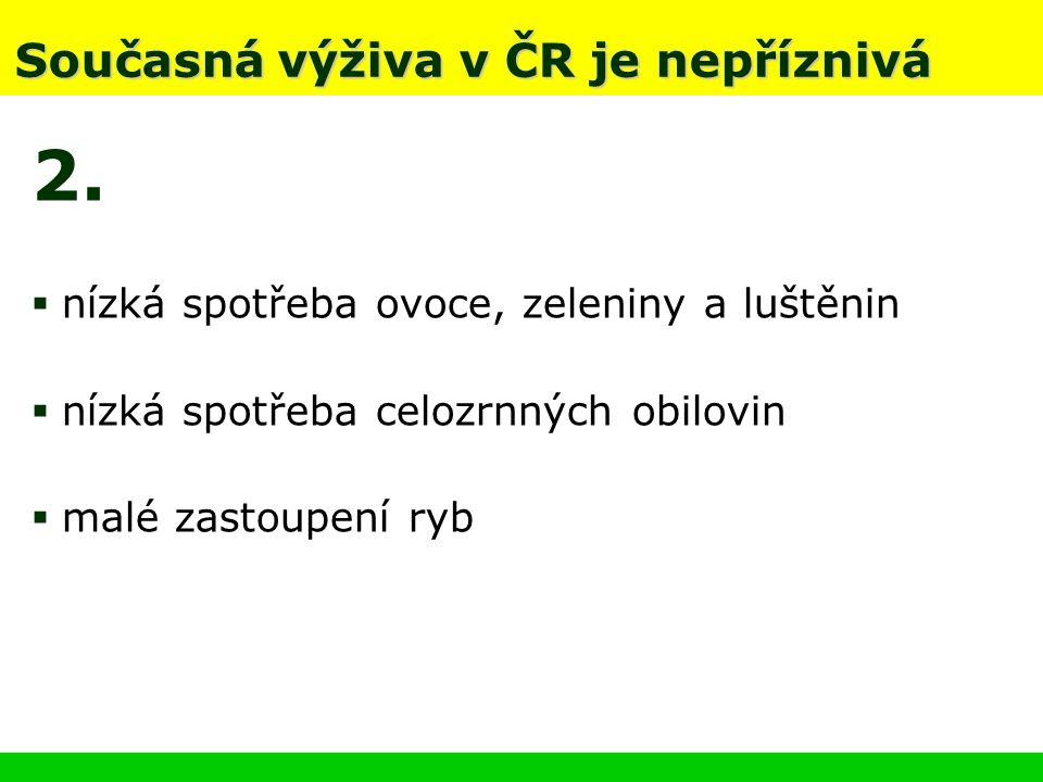 Současná výživa v ČR je nepříznivá 2.  nízká spotřeba ovoce, zeleniny a luštěnin  nízká spotřeba celozrnných obilovin  malé zastoupení ryb