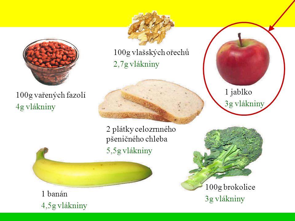 100g vařených fazolí 4g vlákniny 100g vlašských ořechů 2,7g vlákniny 2 plátky celozrnného pšeničného chleba 5,5g vlákniny 1 banán 4,5g vlákniny 1 jablko 3g vlákniny 100g brokolice 3g vlákniny