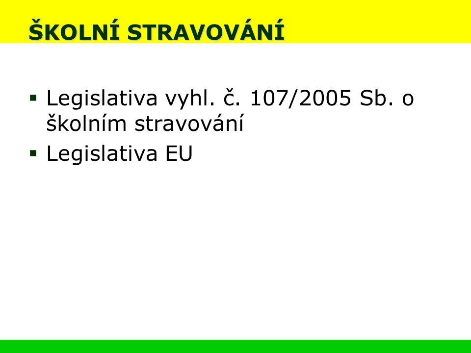 ŠKOLNÍ STRAVOVÁNÍ  Legislativa vyhl. č. 107/2005 Sb. o školním stravování  Legislativa EU