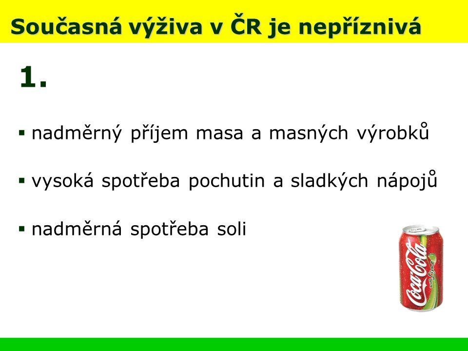 Současná výživa v ČR je nepříznivá 1.  nadměrný příjem masa a masných výrobků  vysoká spotřeba pochutin a sladkých nápojů  nadměrná spotřeba soli