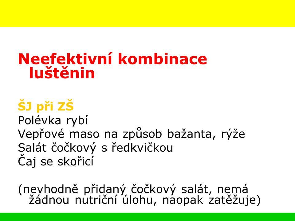 Neefektivní kombinace luštěnin ŠJ při ZŠ Polévka rybí Vepřové maso na způsob bažanta, rýže Salát čočkový s ředkvičkou Čaj se skořicí (nevhodně přidaný čočkový salát, nemá žádnou nutriční úlohu, naopak zatěžuje)