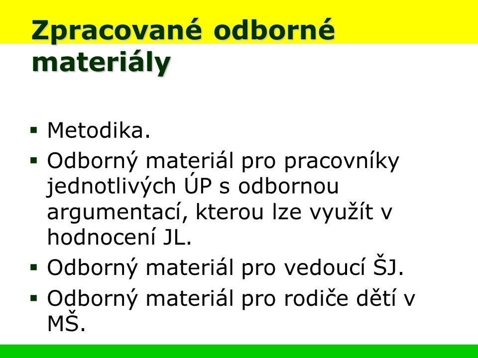 Zpracované odborné materiály  Metodika.