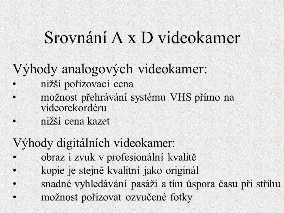 Srovnání A x D videokamer Výhody analogových videokamer: nižší pořizovací cena možnost přehrávání systému VHS přímo na videorekordéru nižší cena kazet Výhody digitálních videokamer: obraz i zvuk v profesionální kvalitě kopie je stejně kvalitní jako originál snadné vyhledávání pasáží a tím úspora času při střihu možnost pořizovat ozvučené fotky