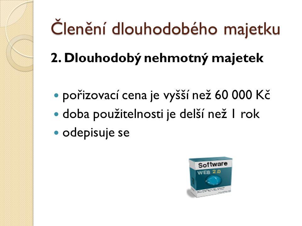 Členění dlouhodobého majetku 2.