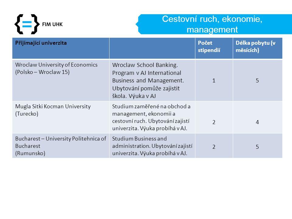 Cestovní ruch, ekonomie, management Přijímající univerzitaPočet stipendií Délka pobytu (v měsících) Wroclaw University of Economics (Polsko – Wroclaw 15) Wroclaw School Banking.