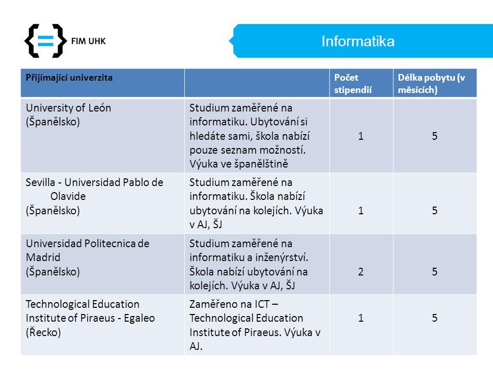Informatika Přijímající univerzitaPočet stipendií Délka pobytu (v měsících) University of León (Španělsko) Studium zaměřené na informatiku.