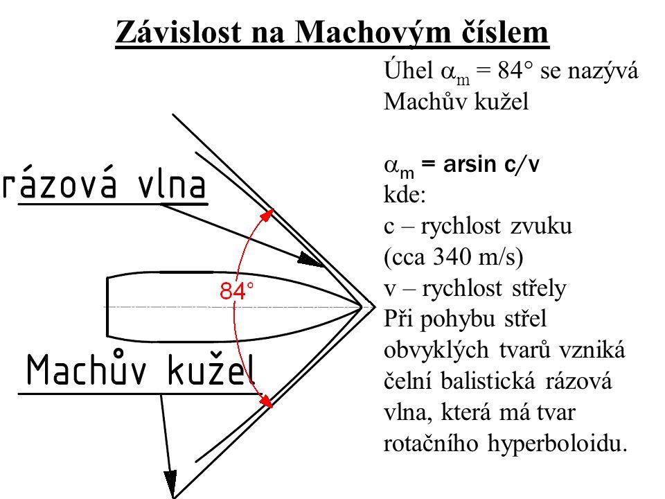 Závislost na Machovým číslem Úhel  m = 84° se nazývá Machův kužel  m = arsin c/v kde: c – rychlost zvuku (cca 340 m/s) v – rychlost střely Při pohyb