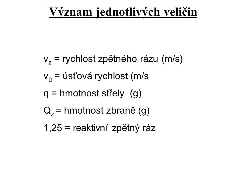 Význam jednotlivých veličin v z = rychlost zpětného rázu (m/s) v ú = ú sťov á rychlost (m/s q = hmotnost střely ( g ) Q z = hmotnost zbraně (g) 1,25 =