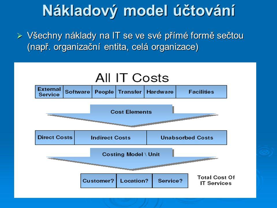 Nákladový model účtování  Všechny náklady na IT se ve své přímé formě sečtou (např. organizační entita, celá organizace)