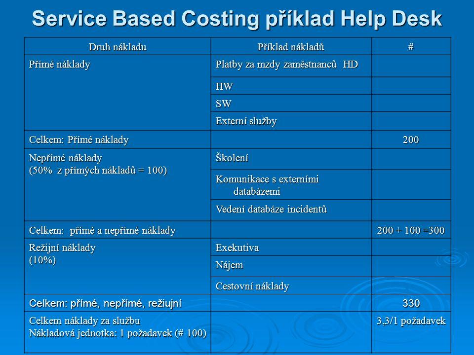 Service Based Costing příklad Help Desk Druh nákladu Příklad nákladů # Přímé náklady Platby za mzdy zaměstnanců HD HW SW Externí služby Celkem: Přímé náklady 200 Nepřímé náklady (50% z přímých nákladů = 100) Školení Komunikace s externími databázemi Vedení databáze incidentů Celkem: přímé a nepřímé náklady 200 + 100 =300 Režijní náklady (10%) Exekutiva Nájem Cestovní náklady Celkem: přímé, nepřímé, režiujní 330 Celkem náklady za službu Nákladová jednotka: 1 požadavek (# 100) 3,3/1 požadavek