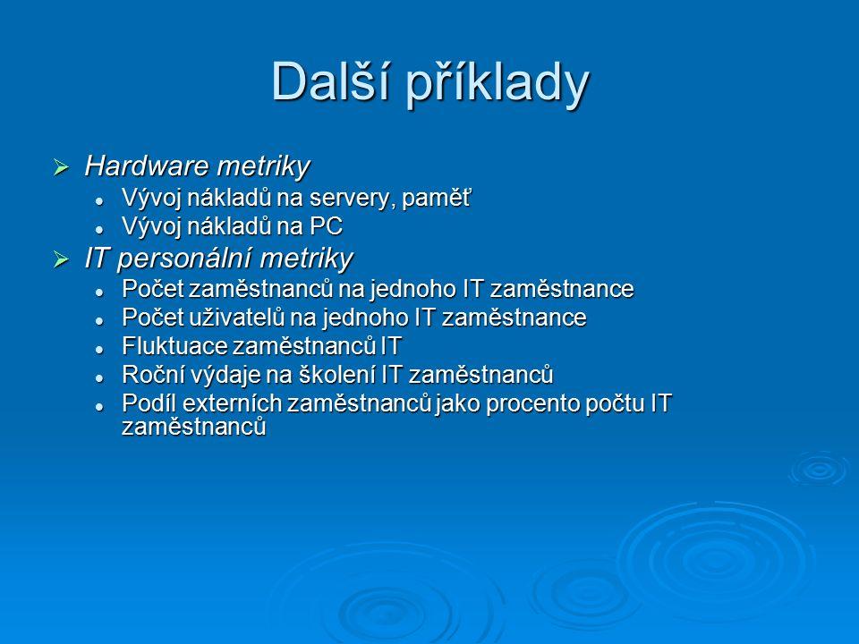 Další příklady  Hardware metriky Vývoj nákladů na servery, paměť Vývoj nákladů na servery, paměť Vývoj nákladů na PC Vývoj nákladů na PC  IT personá
