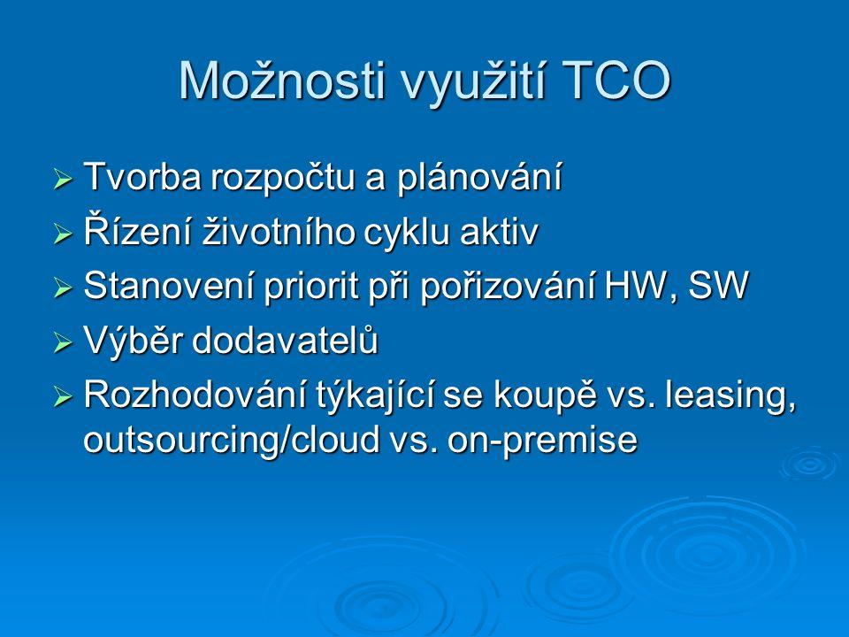 Možnosti využití TCO  Tvorba rozpočtu a plánování  Řízení životního cyklu aktiv  Stanovení priorit při pořizování HW, SW  Výběr dodavatelů  Rozhodování týkající se koupě vs.