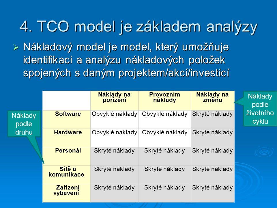 4. TCO model je základem analýzy  Nákladový model je model, který umožňuje identifikaci a analýzu nákladových položek spojených s daným projektem/akc