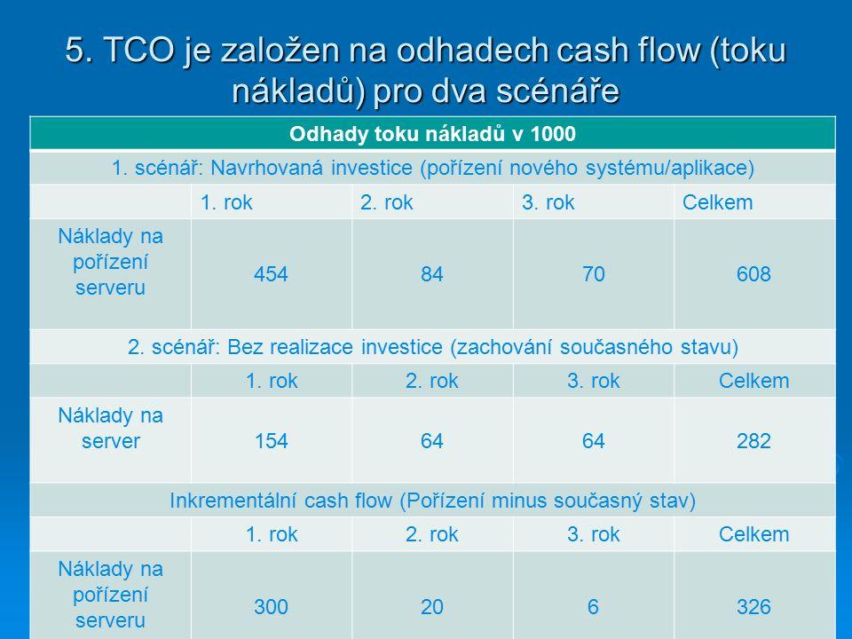 5. TCO je založen na odhadech cash flow (toku nákladů) pro dva scénáře Odhady toku nákladů v 1000 1. scénář: Navrhovaná investice (pořízení nového sys