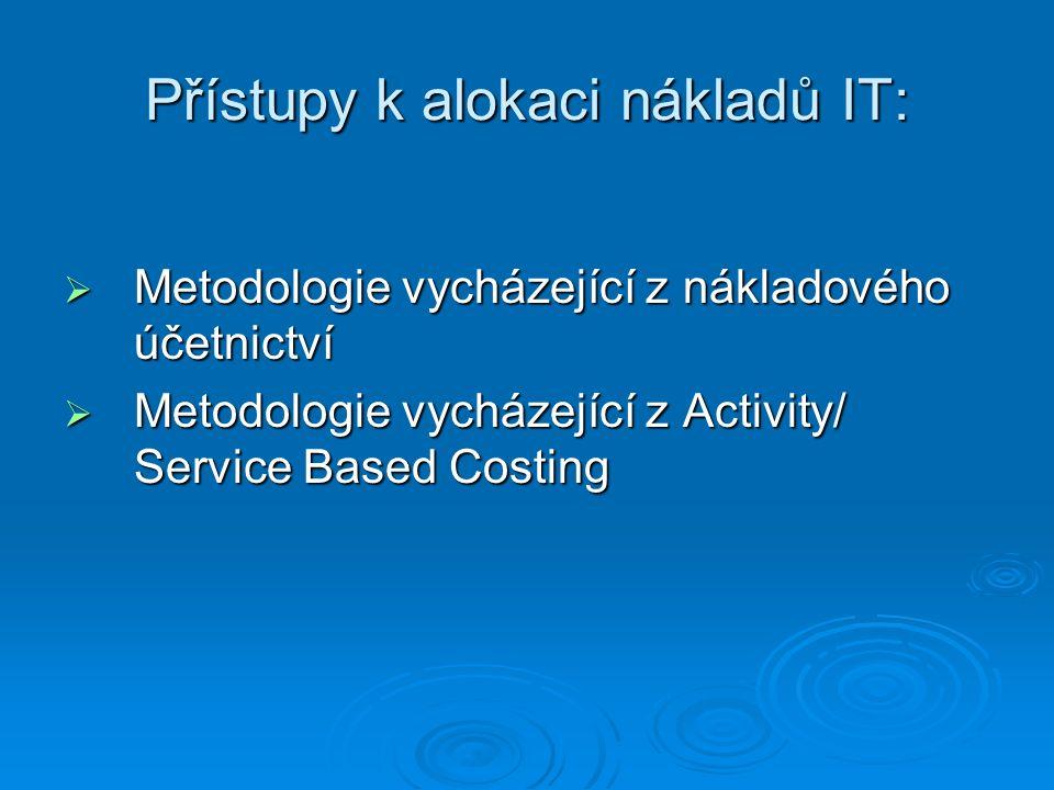Klasifikace IT služeb (1)  Způsob platby: Pevné platby – nemá vliv objem čerpání, předvídatelné Pevné platby – nemá vliv objem čerpání, předvídatelné Variabilní – závisí na objemu Variabilní – závisí na objemu  Druh služby Základní služby - využívají všichni uživatelé a náklady s nimi spojené musí sdílet Základní služby - využívají všichni uživatelé a náklady s nimi spojené musí sdílet Data \ LANData \ LAN EmailEmail IT podporaIT podpora Hlasové službyHlasové služby Řízení bezpečnostiŘízení bezpečnosti Řízení architekturyŘízení architektury Řízení kvality….Řízení kvality….