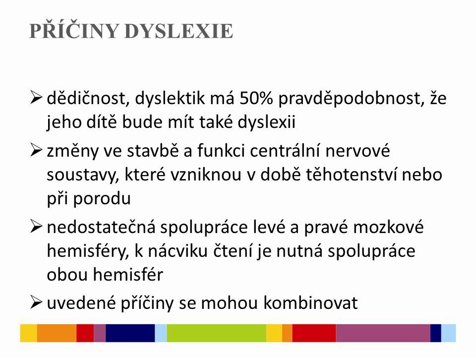 PŘÍČINY DYSLEXIE  dědičnost, dyslektik má 50% pravděpodobnost, že jeho dítě bude mít také dyslexii  změny ve stavbě a funkci centrální nervové soustavy, které vzniknou v době těhotenství nebo při porodu  nedostatečná spolupráce levé a pravé mozkové hemisféry, k nácviku čtení je nutná spolupráce obou hemisfér  uvedené příčiny se mohou kombinovat