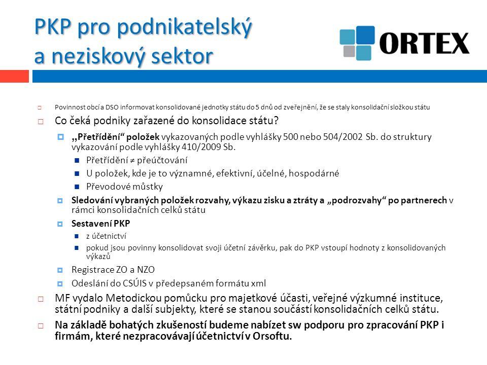 PKP pro podnikatelský a neziskový sektor  Povinnost obcí a DSO informovat konsolidované jednotky státu do 5 dnů od zveřejnění, že se staly konsolidační složkou státu  Co čeká podniky zařazené do konsolidace státu.
