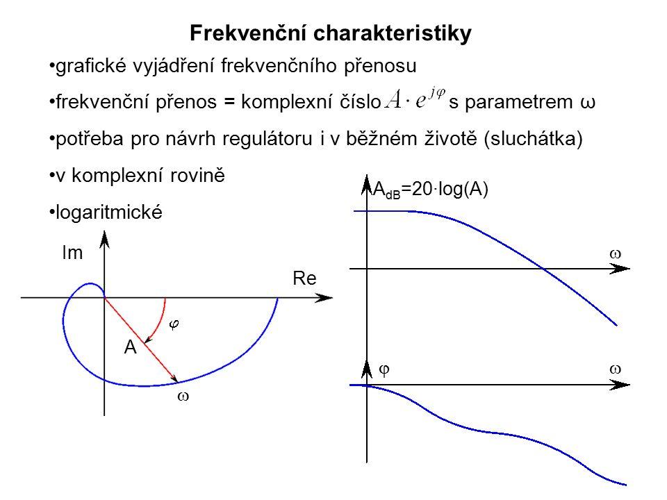 grafické vyjádření frekvenčního přenosu frekvenční přenos = komplexní číslo s parametrem ω potřeba pro návrh regulátoru i v běžném životě (sluchátka) v komplexní rovině logaritmické    A dB =20·log(A) Frekvenční charakteristiky A Re Im  