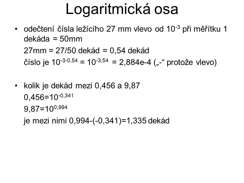 """Logaritmická osa odečtení čísla ležícího 27 mm vlevo od 10 -3 při měřítku 1 dekáda = 50mm 27mm = 27/50 dekád = 0,54 dekád číslo je 10 -3-0,54 = 10 -3,54 = 2,884e-4 (""""- protože vlevo) kolik je dekád mezi 0,456 a 9,87 0,456=10 -0,341 9,87=10 0,994 je mezi nimi 0,994-(-0,341)=1,335 dekád"""