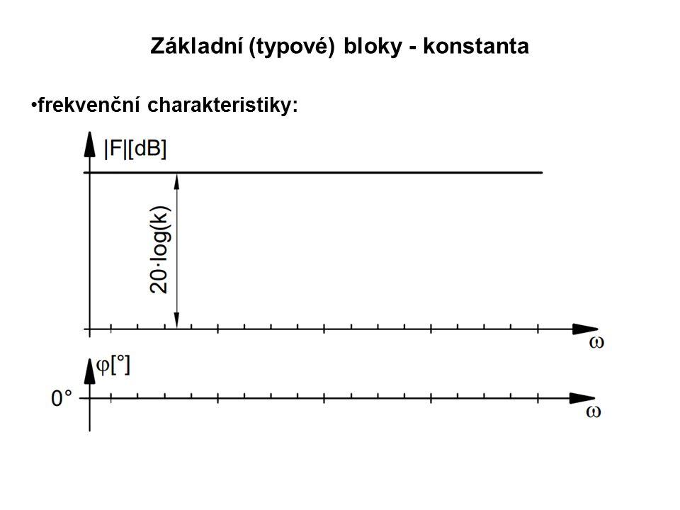 Základní (typové) bloky - konstanta frekvenční charakteristiky: