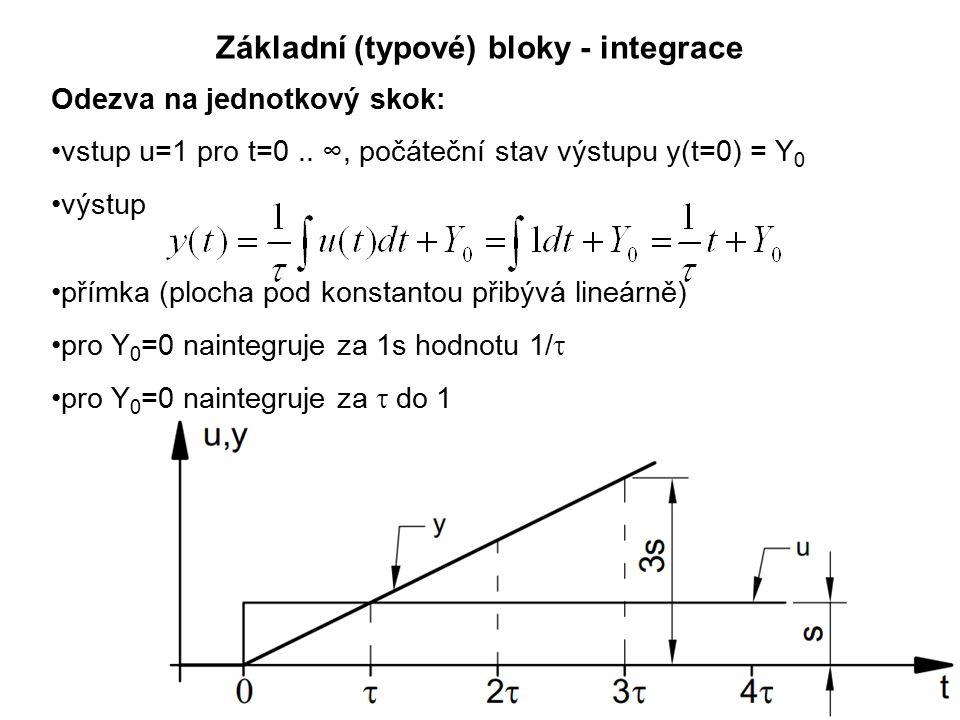 Základní (typové) bloky - integrace Odezva na jednotkový skok: vstup u=1 pro t=0.. ∞, počáteční stav výstupu y(t=0) = Y 0 výstup přímka (plocha pod ko