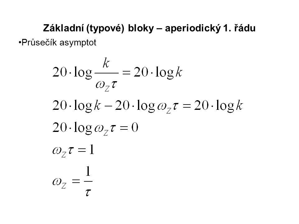 Základní (typové) bloky – aperiodický 1. řádu Průsečík asymptot