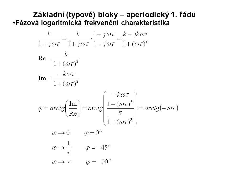 Základní (typové) bloky – aperiodický 1. řádu Fázová logaritmická frekvenční charakteristika