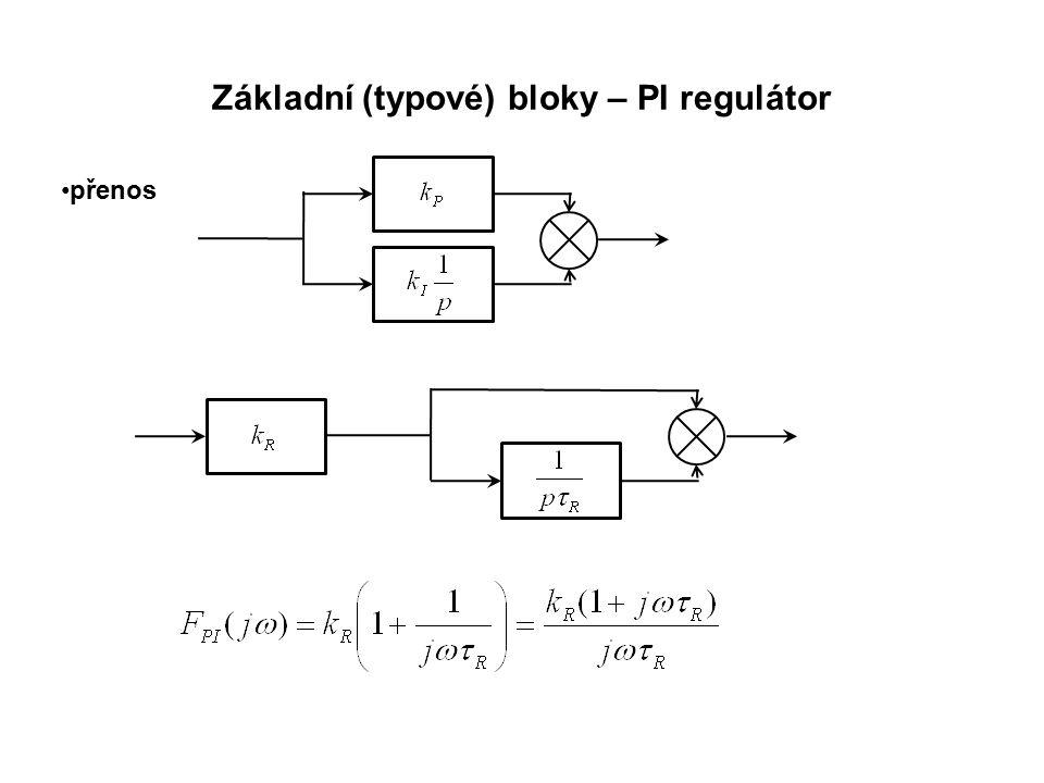 Základní (typové) bloky – PI regulátor přenos