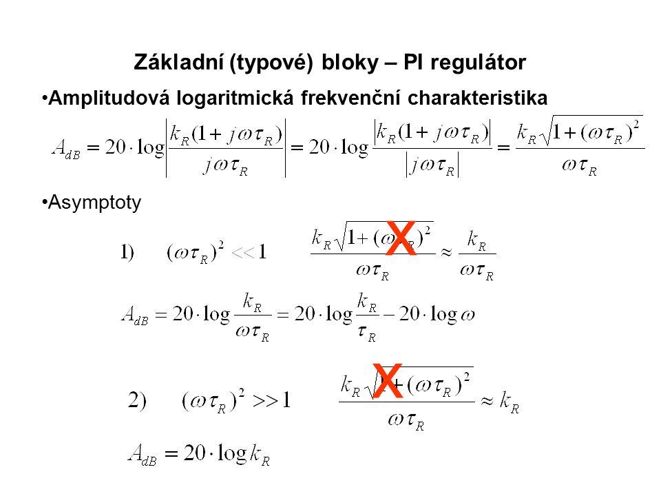 Základní (typové) bloky – PI regulátor Amplitudová logaritmická frekvenční charakteristika x Asymptoty x