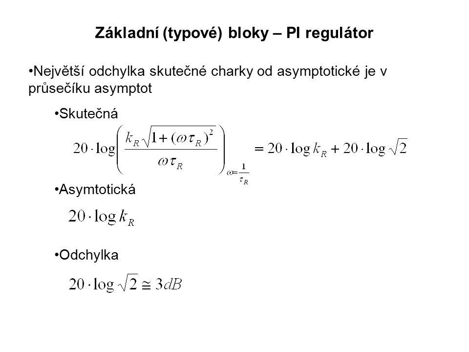 Základní (typové) bloky – PI regulátor Skutečná Největší odchylka skutečné charky od asymptotické je v průsečíku asymptot Asymtotická Odchylka