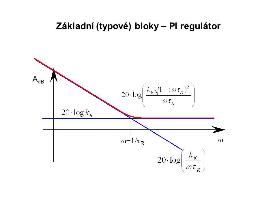 Základní (typové) bloky – PI regulátor  A dB  R