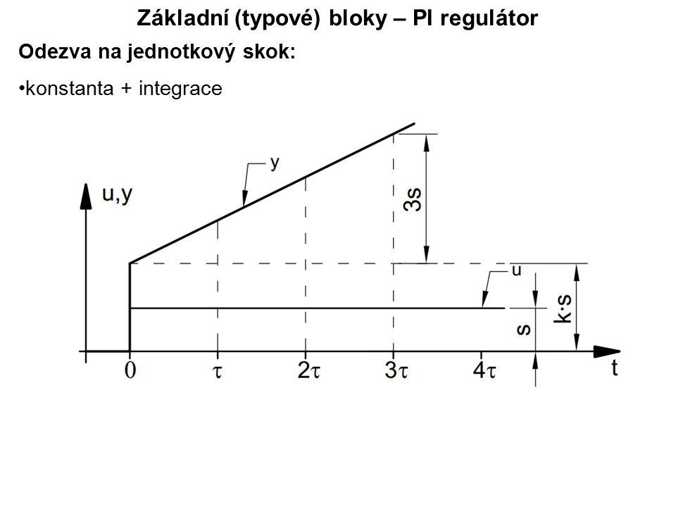 Základní (typové) bloky – PI regulátor Odezva na jednotkový skok: konstanta + integrace