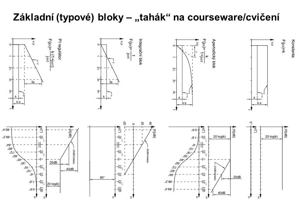 """Základní (typové) bloky – """"tahák"""" na courseware/cvičení"""