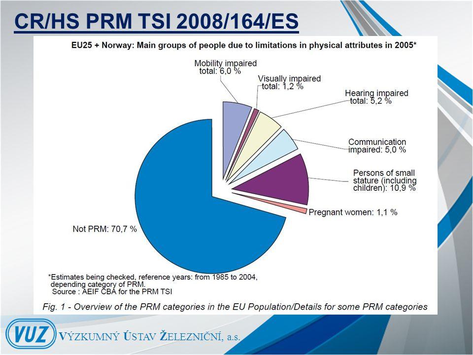 V ÝZKUMNÝ Ú STAV Ž ELEZNIČNÍ, a.s. CR/HS PRM TSI 2008/164/ES