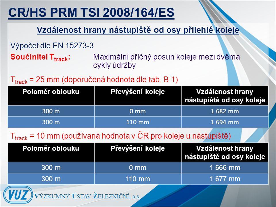 V ÝZKUMNÝ Ú STAV Ž ELEZNIČNÍ, a.s.