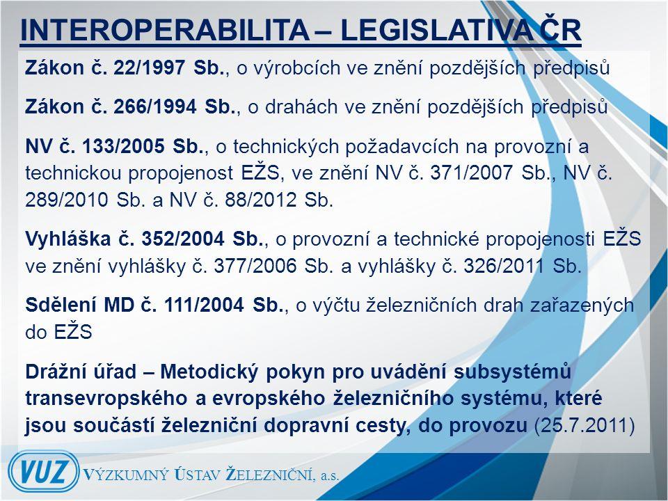 V ÝZKUMNÝ Ú STAV Ž ELEZNIČNÍ, a.s. INTEROPERABILITA – LEGISLATIVA ČR Zákon č.