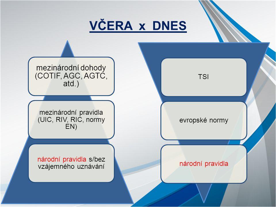 VČERA x DNES mezinárodní dohody (COTIF, AGC, AGTC, atd.) mezinárodní pravidla (UIC, RIV, RIC, normy EN) národní pravidla s/bez vzájemného uznávání TSIevropské normynárodní pravidla