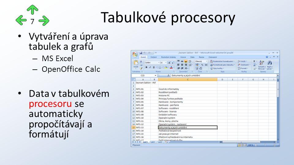 Vytváření a úprava tabulek a grafů – MS Excel – OpenOffice Calc Data v tabulkovém procesoru se automaticky propočítávají a formátují Tabulkové procesory 7