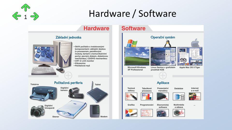 Hardware / Operační systém / Software 2