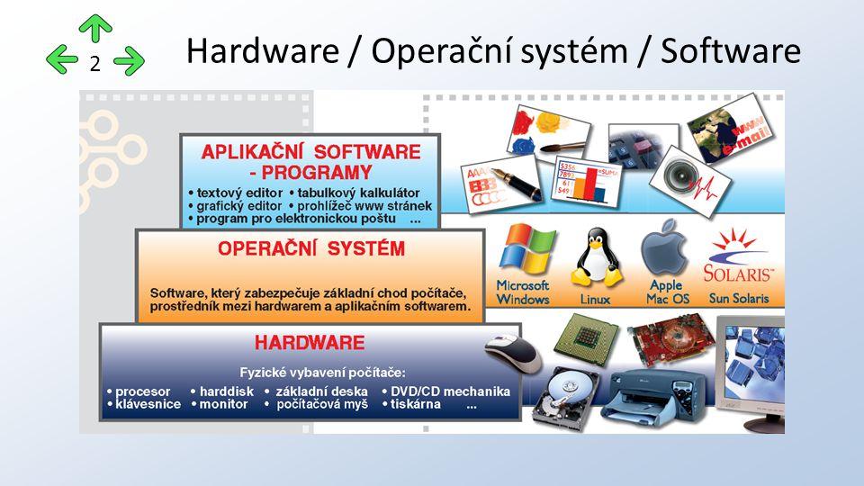 Nejdůležitější program v počítači Rozhoduje o tom, jak pohodlně bude uživatel s počítačem pracovat Současně nejúspěšnější operační systém pro osobní počítače a notebooky: MS Windows (cca 90% trhu) Další významnější operační systémy: – Linux – Apple Operační systém 3