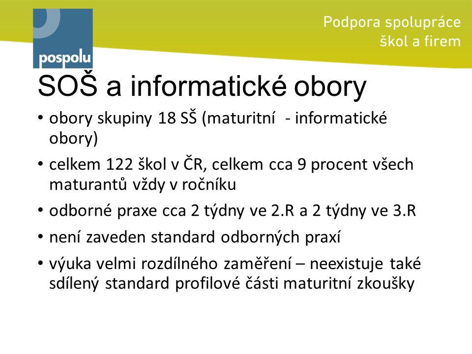 SOŠ a informatické obory obory skupiny 18 SŠ (maturitní - informatické obory) celkem 122 škol v ČR, celkem cca 9 procent všech maturantů vždy v ročník