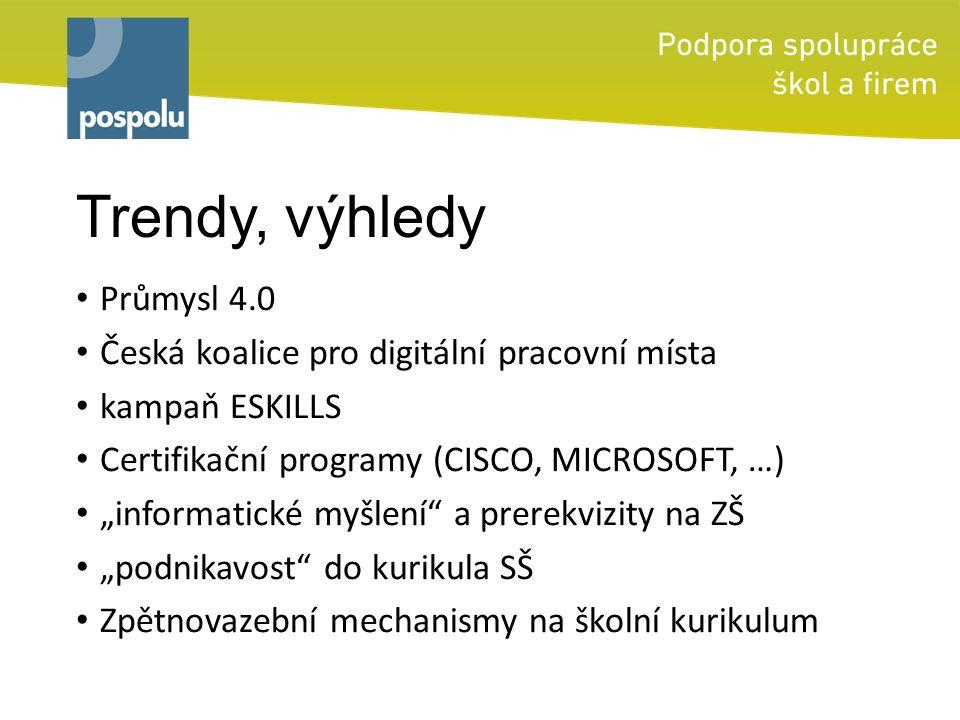 """Trendy, výhledy Průmysl 4.0 Česká koalice pro digitální pracovní místa kampaň ESKILLS Certifikační programy (CISCO, MICROSOFT, …) """"informatické myšlení a prerekvizity na ZŠ """"podnikavost do kurikula SŠ Zpětnovazební mechanismy na školní kurikulum"""