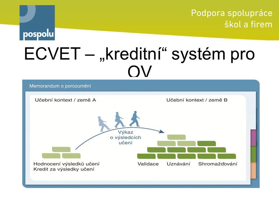 """ECVET – """"kreditní"""" systém pro OV"""