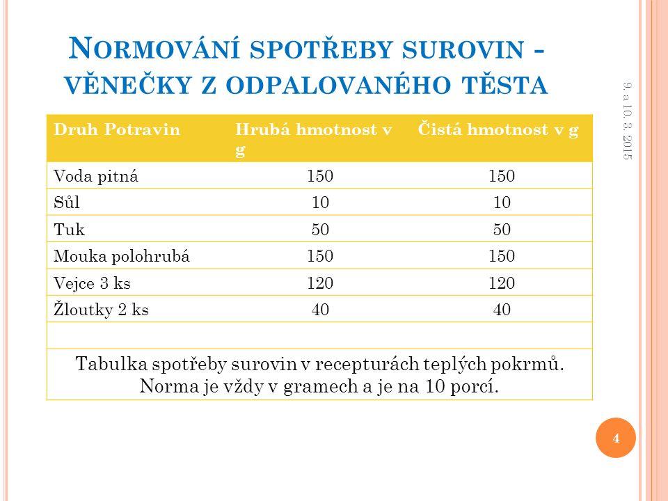 N ORMOVÁNÍ SPOTŘEBY SUROVIN - VĚNEČKY Z ODPALOVANÉHO TĚSTA Druh PotravinHrubá hmotnost v g Čistá hmotnost v g Voda pitná150 Sůl10 Tuk50 Mouka polohrub