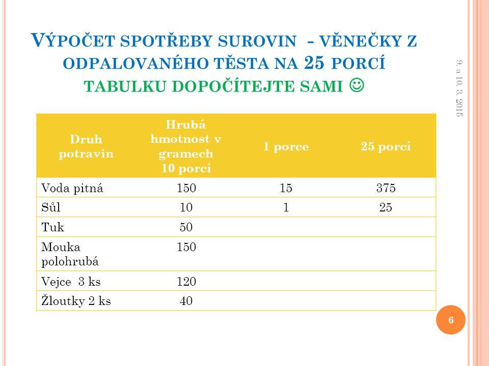 V ÝPOČET SPOTŘEBY SUROVIN - VĚNEČKY Z ODPALOVANÉHO TĚSTA NA 25 PORCÍ TABULKU DOPOČÍTEJTE SAMI Druh potravin Hrubá hmotnost v gramech 10 porcí 1 porce25 porcí Voda pitná15015375 Sůl10125 Tuk50 Mouka polohrubá 150 Vejce 3 ks120 Žloutky 2 ks40 6 9.
