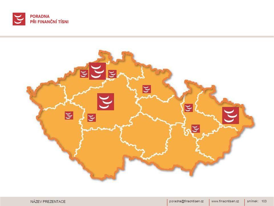 www.finacnitisen.czporadna@finacnitisen.czsnímek: 103 NÁZEV PREZENTACE