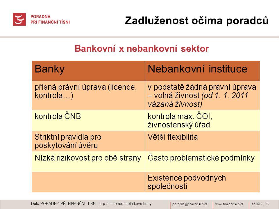 www.finacnitisen.czporadna@finacnitisen.czsnímek: 17 Zadluženost očima poradců Bankovní x nebankovní sektor Data PORADNY PŘI FINANČNÍ TÍSNI, o.p.s. –